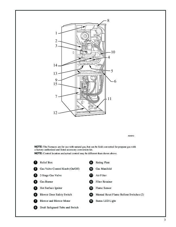 Carrier 58UHV 5PD Gas Furnace Owners Manual