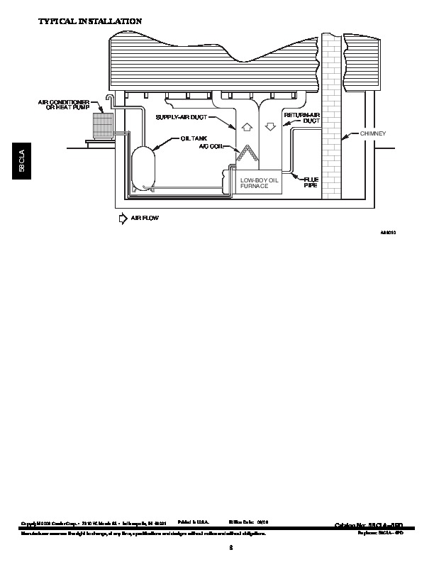 Armstrong Furnace Wiring Diagram as well Power Flame Burners likewise Wayne Water Pump Wiring Diagram further Beckett Burner Nx further Beckett Wiring Diagram. on beckett burner manuals