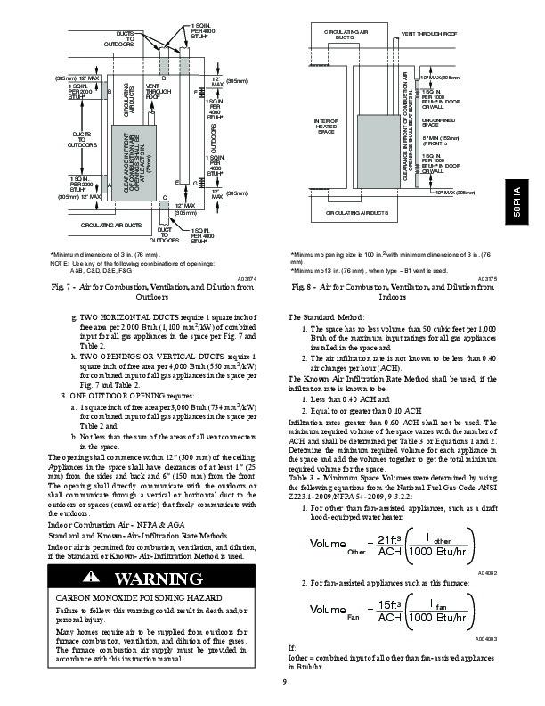 hvac codes and standards pdf