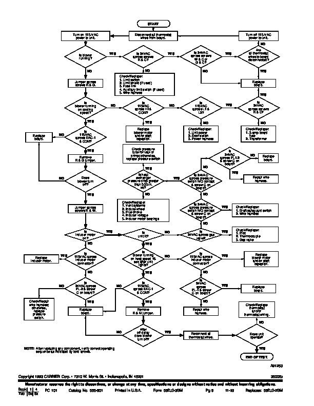Standard Ga Furnace Schematic Simple