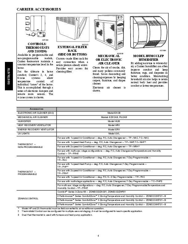 Carrier 58st 7pd Gas Furnace Owners Manual