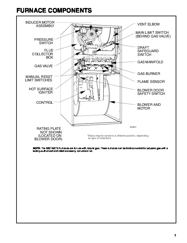 carrier 58sta stx. carrier 58st 1pd gas furnace owners manual page 3 58sta stx f