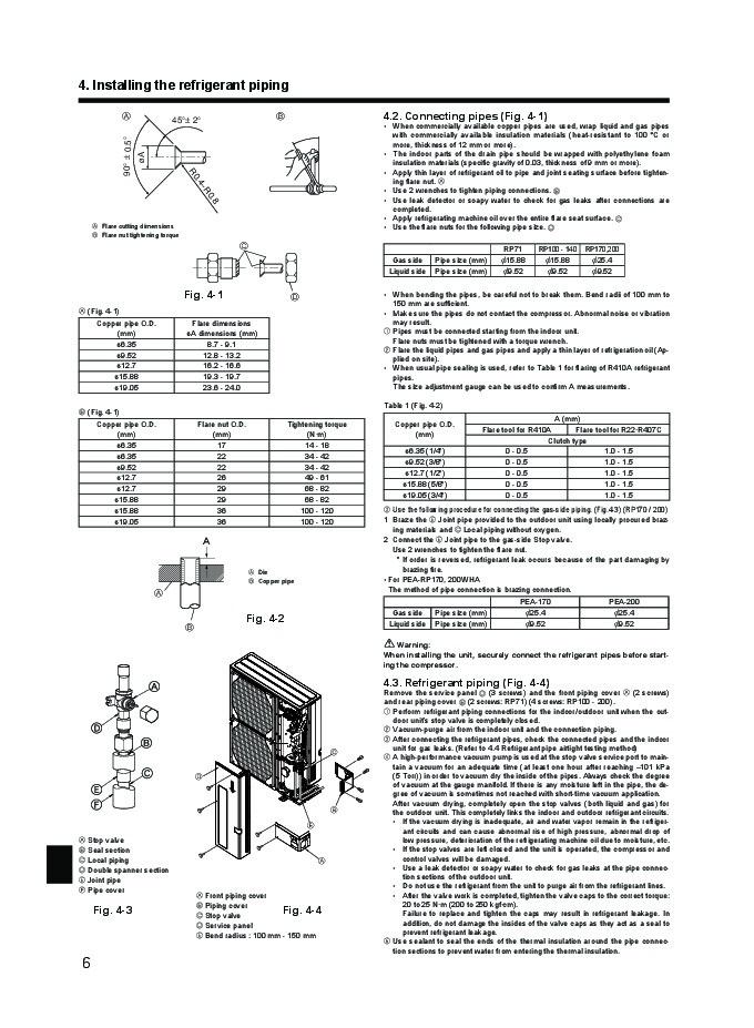 mitsubishi mr slim puhz rp ha4 puhz rp ka air conditioner