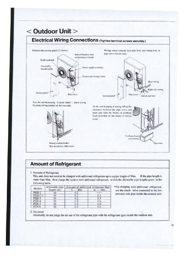 Mitsubishi Mr Slim Peh 2 2 5 3 4 5 6 Sa Ducted Air Manual Guide