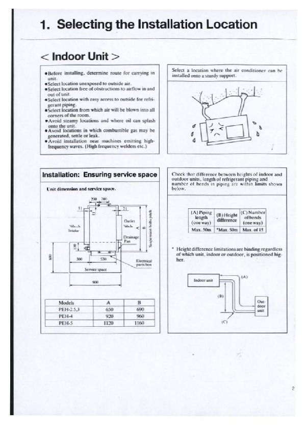 Mitsubishi mr slim peh 2 25 3 4 5 6 sa ducted air conditioner mitsubishi mr slim peh 2 25 3 4 5 6 sa ducted air conditioner installation manual publicscrutiny Images