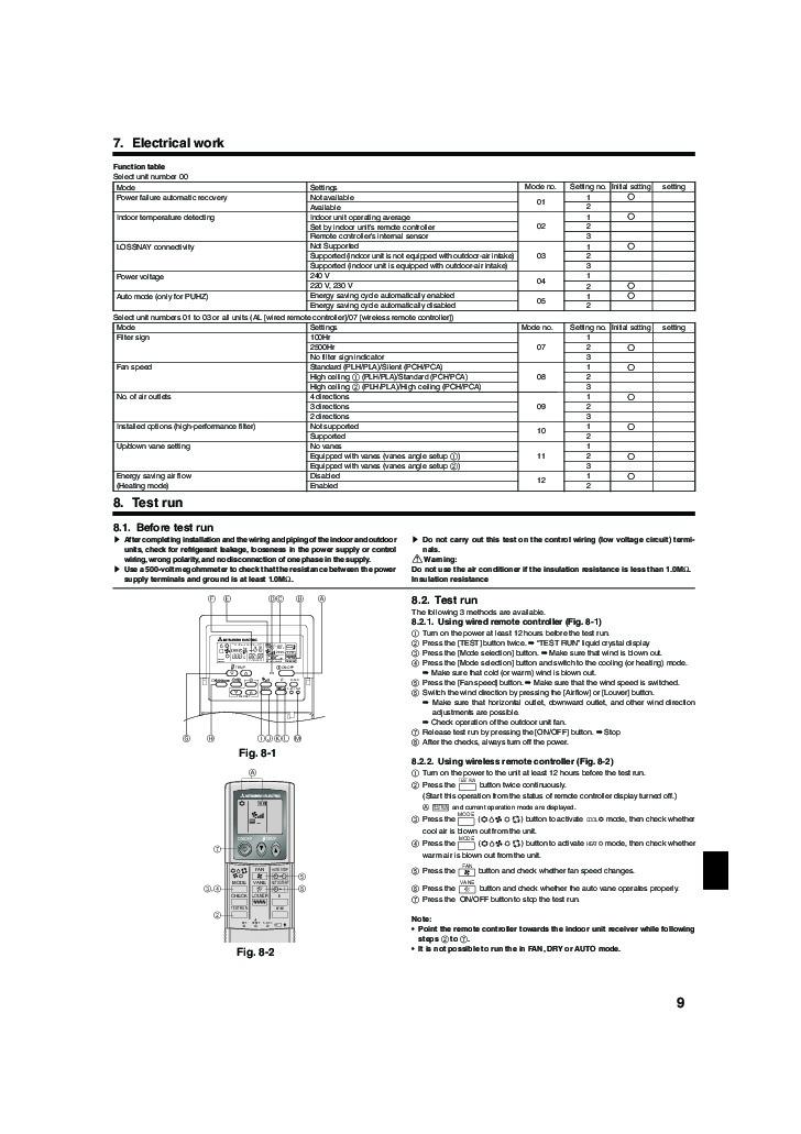 mitsubishi mr slim bg79u156h02 rla rp aa ceiling cassette air rh needmanual com Mitsubishi Mr. Slim Thermostat Mitsubishi Mr. Slim Product Literature