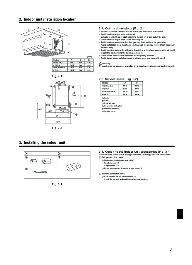 Stock Images Air Conditioning Icons Simple Set Related Vector Your Design Image32323044 also Mitsubishi Mr Slim Peh 2 5 3 4 5 6eak Peh Ducted Air Conditioner Installation Manual in addition 1997 Honda Odyssey Electrical Diagram further RepairGuideContent together with Mitsubishi Mr Slim Bg79u156h02 Rla Rp Aa Ceiling Cassette Air Conditioner Installation Instructions. on air conditioning mitsubishi electric