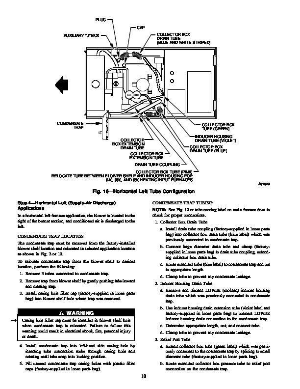 Carrier 58mta 4si Gas Furnace Owners Manual