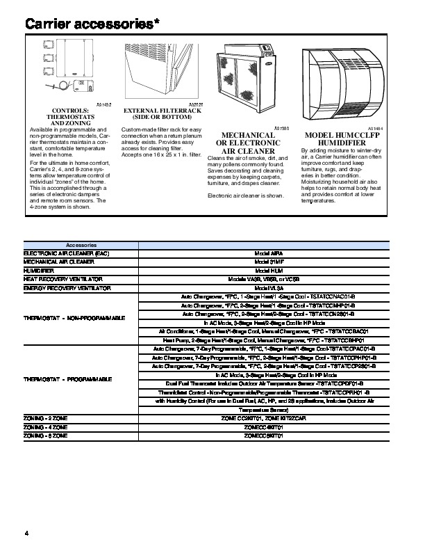 carrier 58sta stx. carrier 58st 3pd gas furnace owners manual page 4 58sta stx