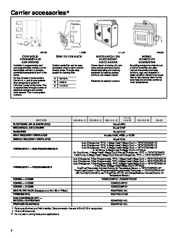 Carrier Manuals Erogontechnology