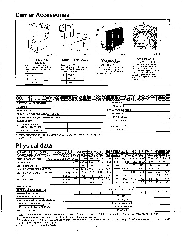 carrier furnace carrier furnace manual Carrier 58Sta070 Carrier 58Sta090 Manual