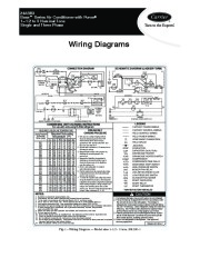 Carrier 24abb 3 1w Heat Air Conditioner Manual page 1