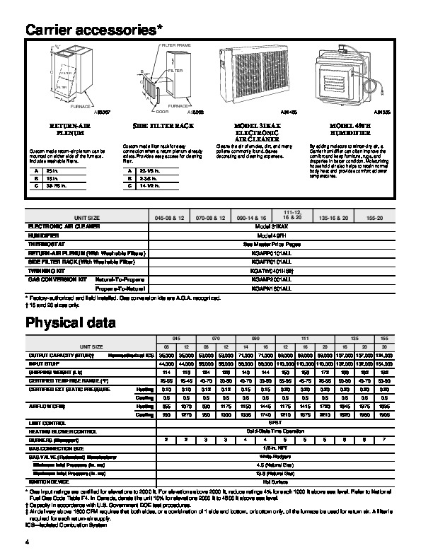 carrier 58pav 6pd gas furnace owners manual rh needmanual com Furnace 58 Model Carrier Series 211 Carrier Furnace Fuse Change