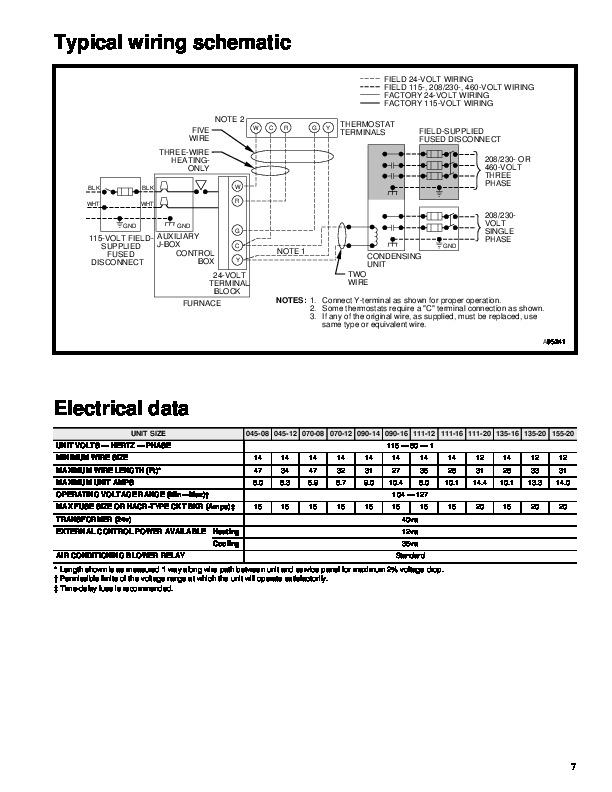 carrier 58pav 6pd gas furnace owners manual rh needmanual com Carrier Furnace LED Codes Carrier Furnace Model 58PAV