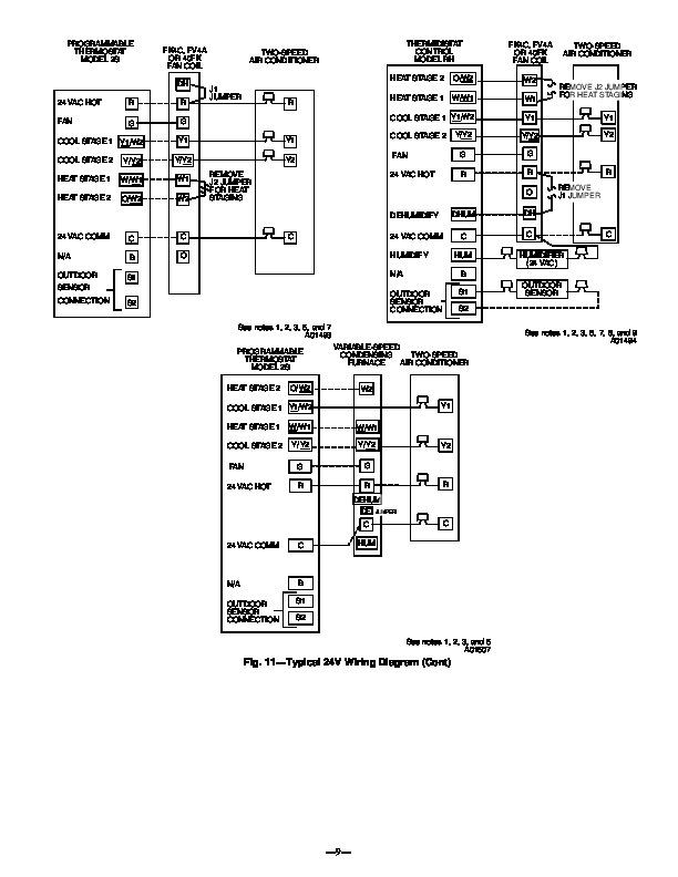 Bryant Furnace 394gad Manual