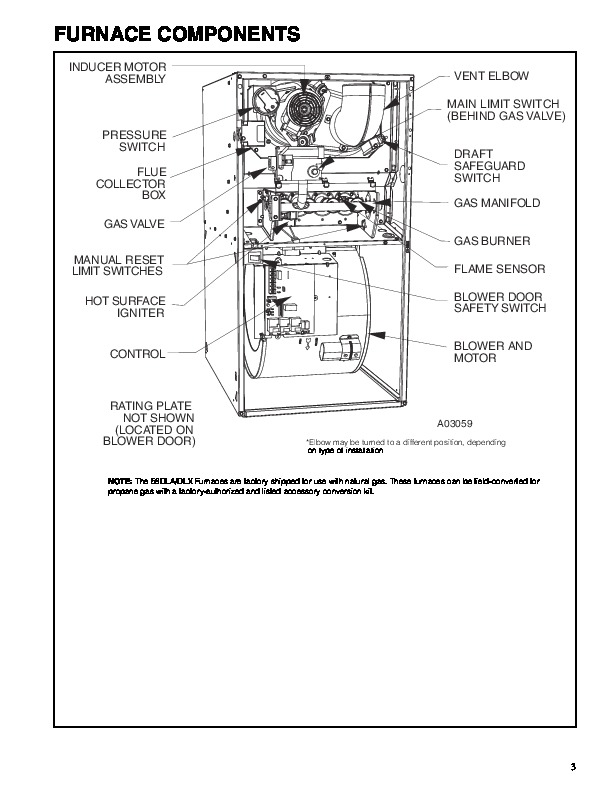 carrier 58dl 3pd gas furnace owners manual rh needmanual com carrier gas furnace owners manual carrier gas furnace specifications
