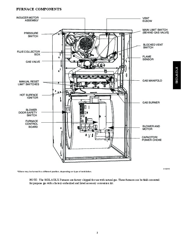 Arcoaire Furnace Parts Diagram in addition Carrier Gas Pack Wiring Diagram additionally Mobile Home Hvac Parts further Carrier Furnace Gas moreover Arcoaire Parts Diagram. on rheem heat exchanger replacement parts