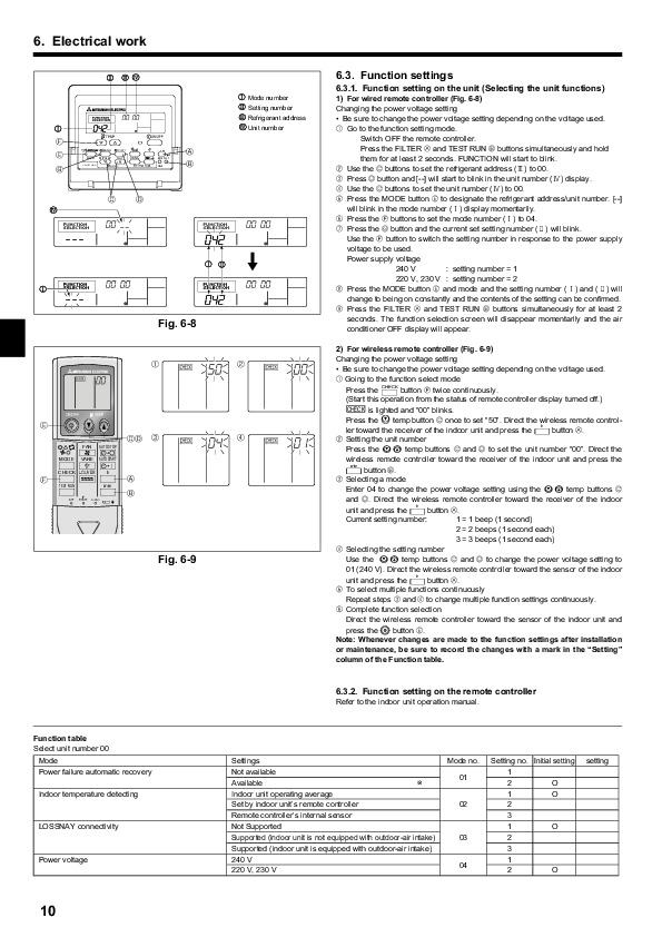 mitsubishi mr slim rg79d720h01 pca rp kaq ceiling suspended air conditioner installation manual
