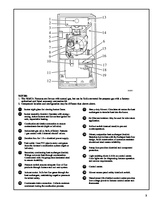 carrier 58mca 6pd gas furnace owners manual rh needmanual com carrier 40maq owners manual carrier owner manual for model 38lvq123a-c