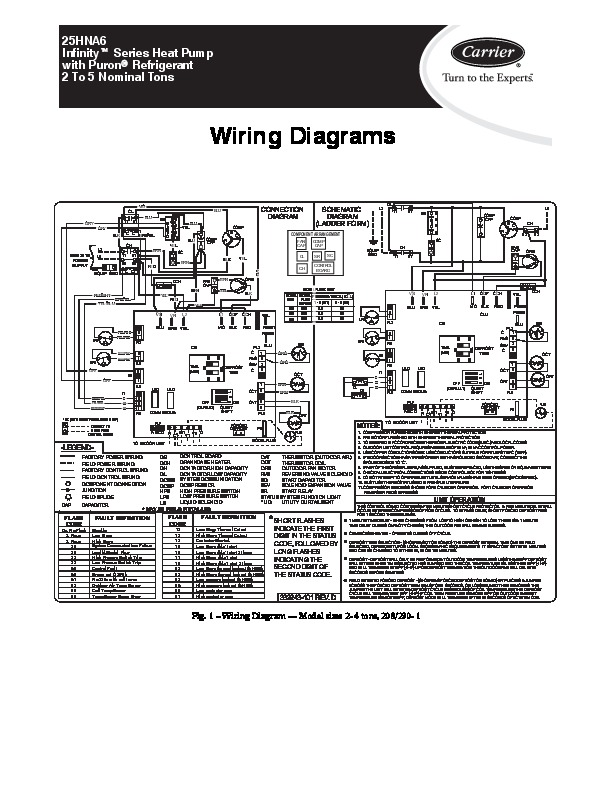 Carrier hna w heat air conditioner manual