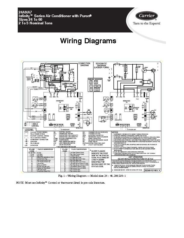 Carrier Air Conditioner Wiring Diagram : Carrier infinity thermostat manual imageresizertool