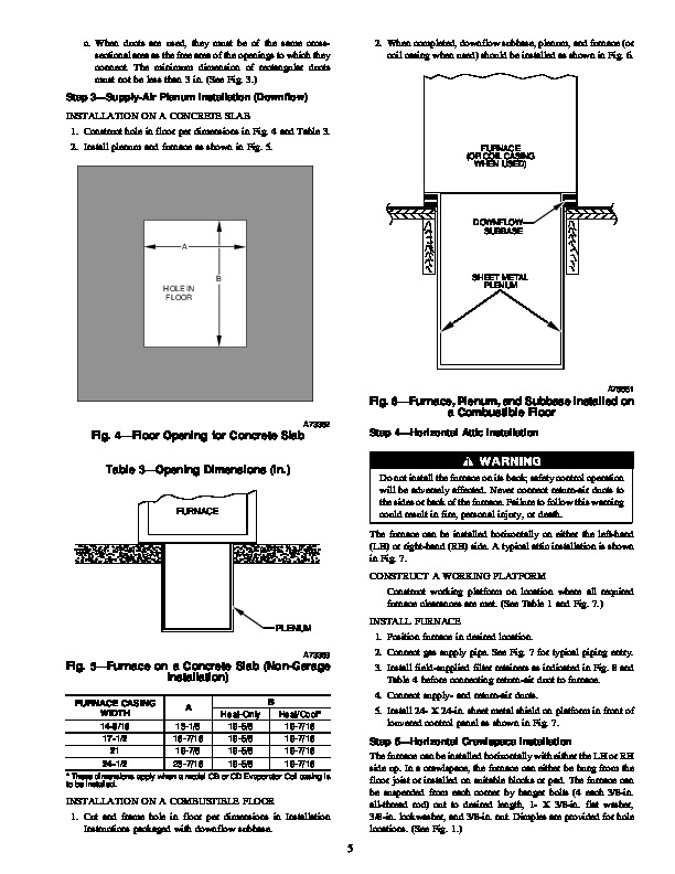 Gas Furnace Installation Cost