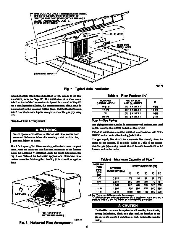 Horizontal Gas Furnace Installation Manuals