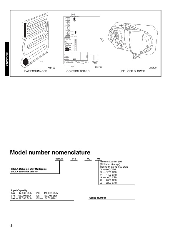 Carrier electric Furnace Manuals