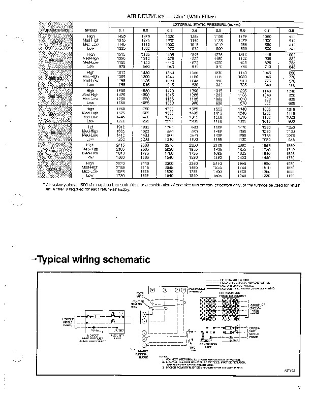 Array - carrier 58sxc repair manual  rh   ilemobialspecgb ml