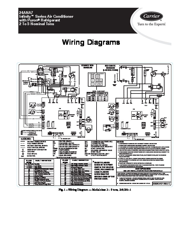 Carrier Air Conditioner Wiring Diagram : Carrier air handler wiring diagram infinity