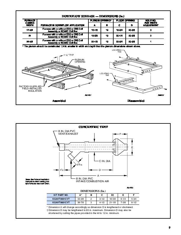 carrier furnace carrier furnace owners manual. Black Bedroom Furniture Sets. Home Design Ideas