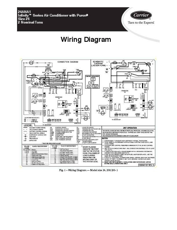 Chevrolet Truck 1991 Chevy Truck Blower Motor Resistor additionally General arrangement drawings furthermore Carrier 24ana1 1w Heat Air Conditioner Manual together with Uponor Underfloor Heating Wiring Diagram also 542107 Goodman Outside Thermostat Question. on hvac thermostat wiring diagram
