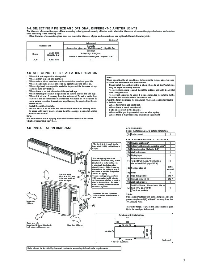 Mitsubishi Mr Slim Mxz 2b52va Air Conditioner Installation Manual Guide