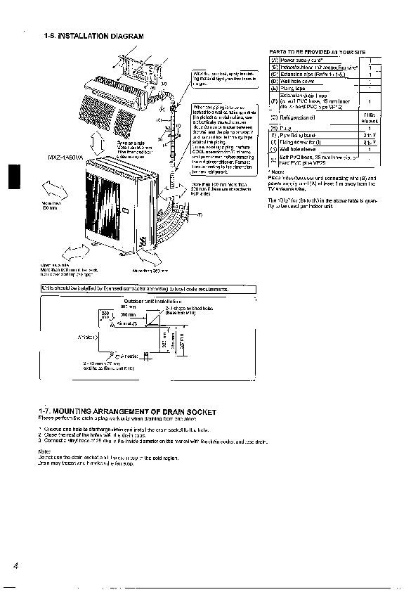 Mitsubishi Split Air Conditioner Installation Manual
