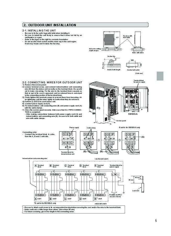 Trane air Conditioning manual pdf download