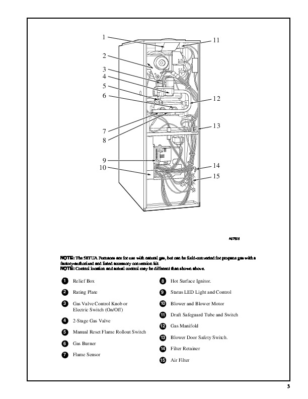 Carrier 58tua 11pd Gas Furnace Owners Manual