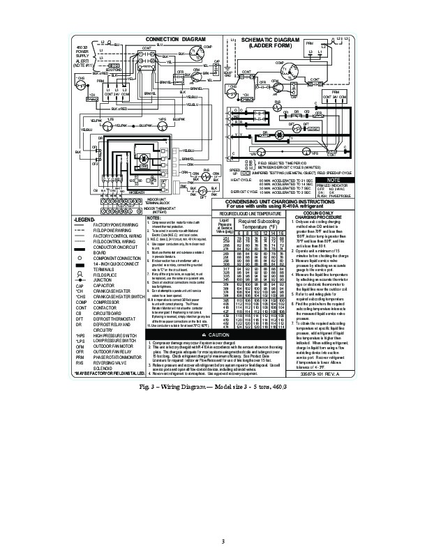 Carrier 25hbb3 1w Heat Air Conditioner Manual