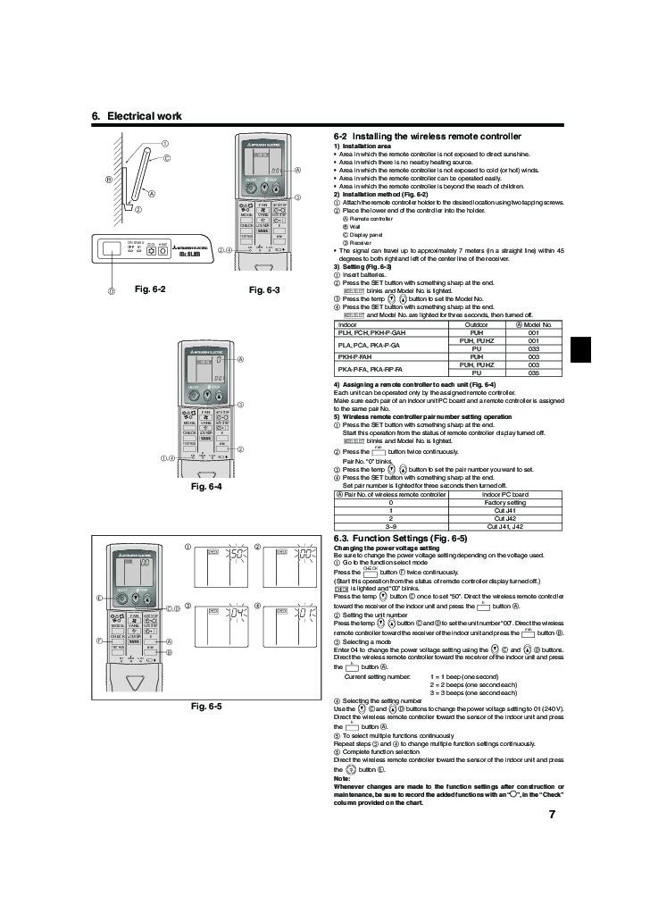 Mitsubishi Pka Rp Fal Wall Air Conditioner Installation Manual