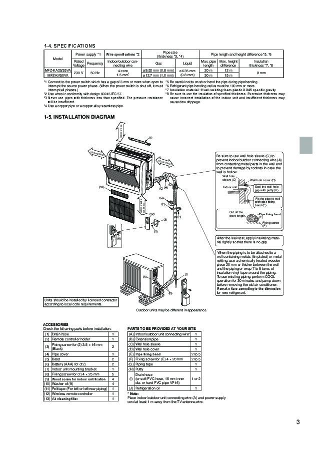 mitsubishi mfz ka25va mfz ka35va mfz ka50va floor mounted