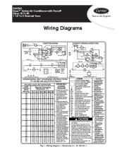 Carrier 24aba 3 1w Heat Air Conditioner Manual page 1