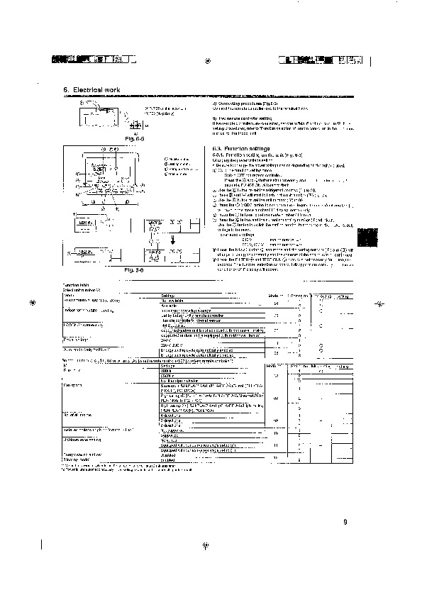 Mitsubishi Mr Slim PCA RP HA Ceiling Suspended Air Conditioner Installation  Manual Page 9